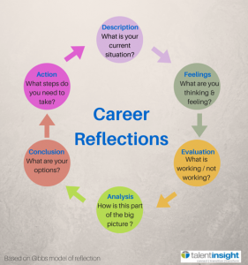Career Reflections